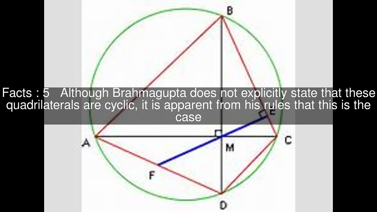 Geometry of Brahmagupta Top 25 Facts