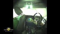 Euro NCAP Crash Test Kia Soul EV 2014