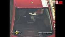 Euro NCAP Renault Clio  2012  Crash test  Supermini