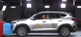 El Hyundai Tucson consigue cinco estrellas Euro NCAP