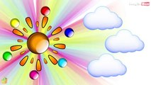 Why are Rain Clouds Black I Wonder Why Amazing & Interesting Fun Facts Video For Kids