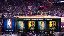 Stephen Curry vs LeBron James SUPERSTARS Duel 2016.01.18 - 16 For LBJ, Curry Owns It With 35 Pts!