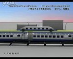 Concept Train w/o Stops at Stations | Futuristic Chinese Trains