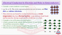 Electrical Conduction by Electrons and Holes in Semiconductors