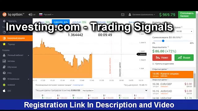 5 minute trading strategy – binary options trading strategy 2015 best 5-15 minute indicator