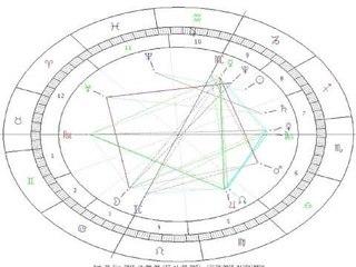 sagittario oroscopo 2016
