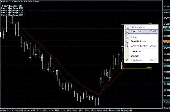 Forex Mentor Pro Learn Forex Trading With