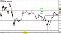 Dowscalper - YM scalping March 19 2013