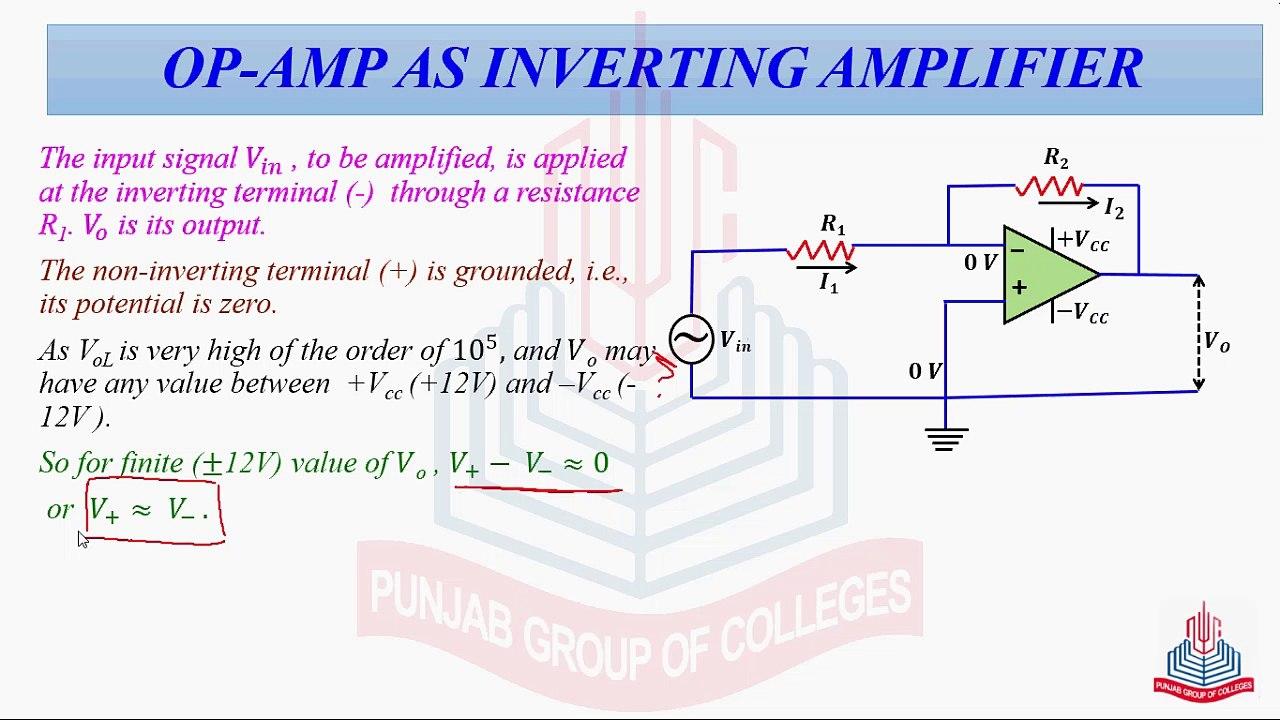 OP-AMP as Inverting Amplifier