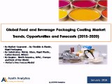 Global Food and Beverage Packaging Coating Market: Trends, Opportunities and Forecasts (2015-2020F) - Azoth Analytics
