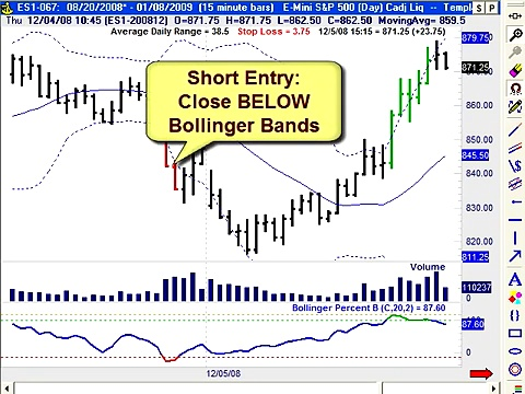 Proven Magicbreakout Trading Strategy Reviews & Bonus Techniques That Work