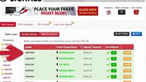 Auto Binary Signals (Main ABS) Video 2 Live Trading - December 9th 2015