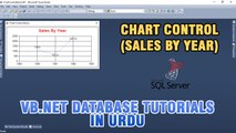 VB.NET Chart Control Tutorial In Urdu - Basics (Sales By Year Chart)