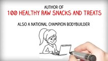 100 Healthy Raw Snacks and Treats Ad