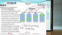 Asher Dallas Lecture - RAIDS 101  RAID 0 vs RAID 1 vs RAID 5 vs RAID 6 vs RAID 10 by J Martinez