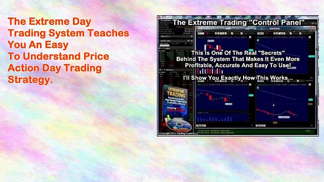 Extreme Day Trading – Price Action Trading Strategy