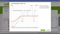 Traffic Travis SEO Software - Manage Search Engine Optimization with Ease!