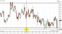 Dowscalper - Scalping the YM December 11 2012