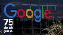 Google en cinq chiffres clés