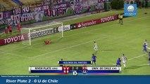 River Plate vs Universidad de Chile 0-2 ~ All Goals & Highlights -- Copa Libertadores 2016