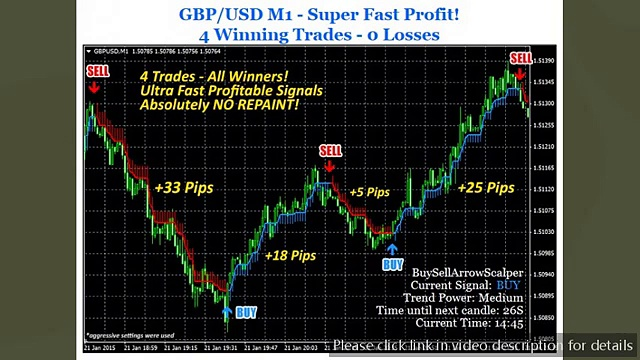 The Best FOREX Trading Indicator That Works | Buy Sell Arrow Scalper