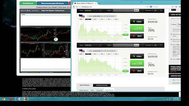 Binary Options Trading Signals – Candid Experience in a Live Trading Room