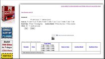 PR Powershot | Searching for Aged, Old, or Expired PR domains using PR Powershot