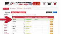 Auto Binary Signals (Main ABS) Video 2 Live Trading - October 2nd 2015