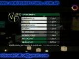 Torneo Clausura 2007 - Fecha 16 - Posiciones