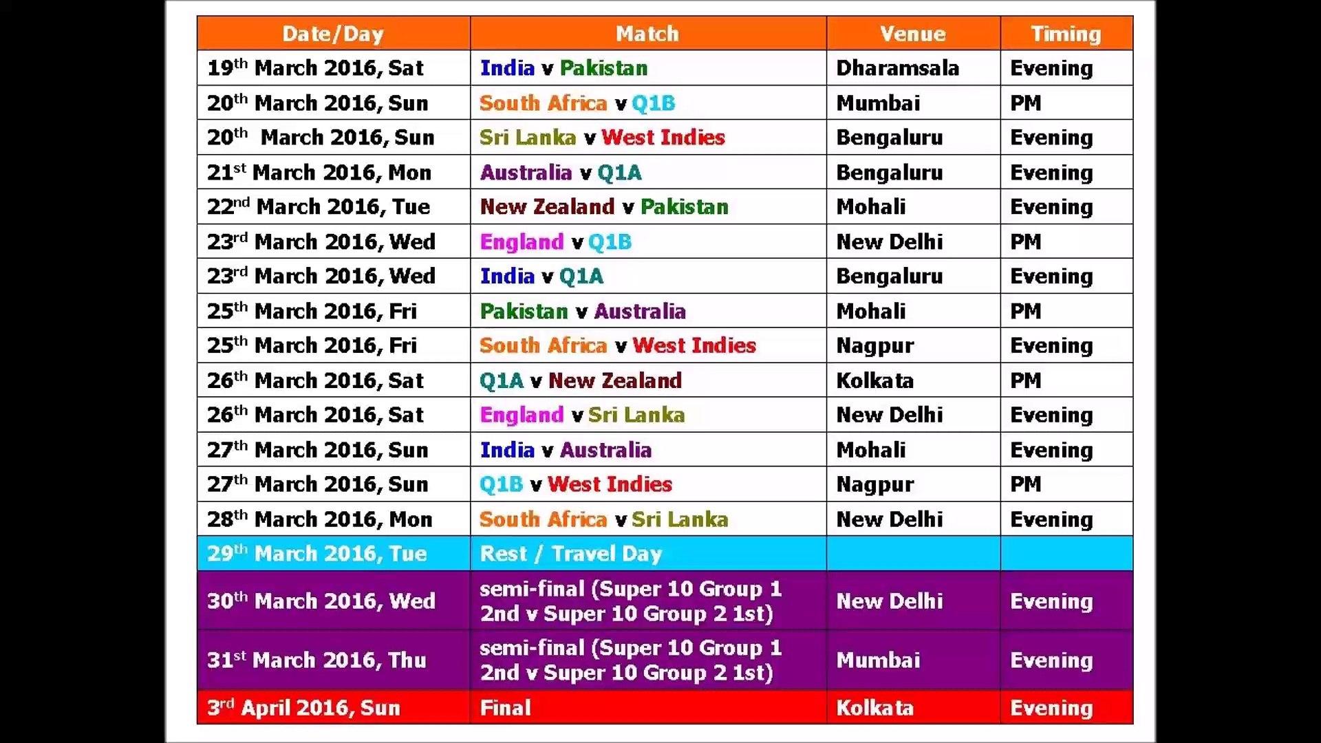 icc world cup schedule 2020