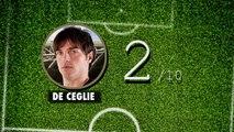 #TFCOM (0-2):Les notes des joueurs marseillais
