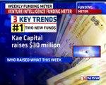 Weekly Funding Meter - Who Raised What This Week