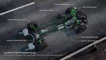 Tecnologías de Audi