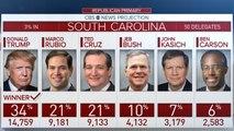 CBS News calls South Carolina primary for Donald Trump