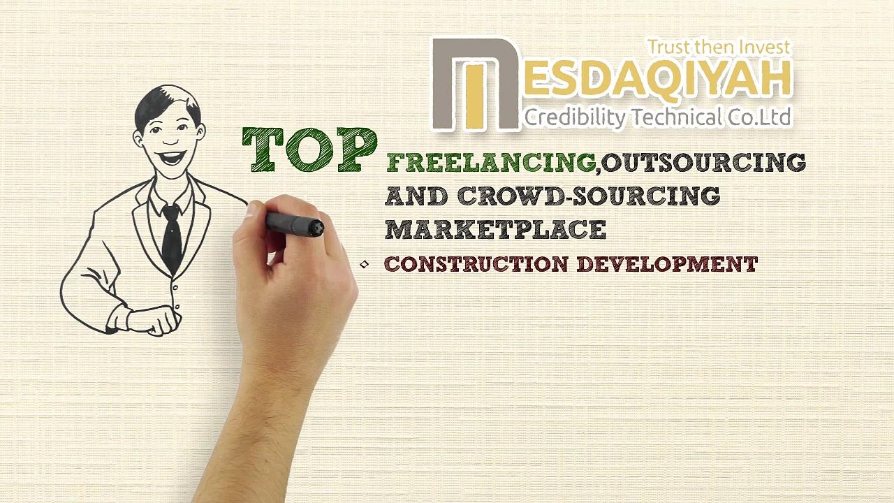 Find Freelance Jobs Instantly MASDAQIYA