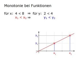F11-1 Monotonie bei Funktionen - Einführung