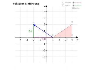 VEK01-1 Einführung Vektoren - Geometrische Verschiebung berechnen