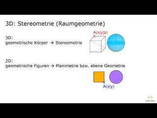STE01-1: 3D-Koordinatensystem / Koordinatenebenen / Punkte im Raum