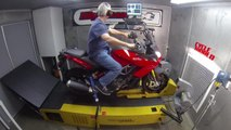 DYNO RUN VIDEO: 2015 Aprilia Caponord 1200 ABS Travel Pack