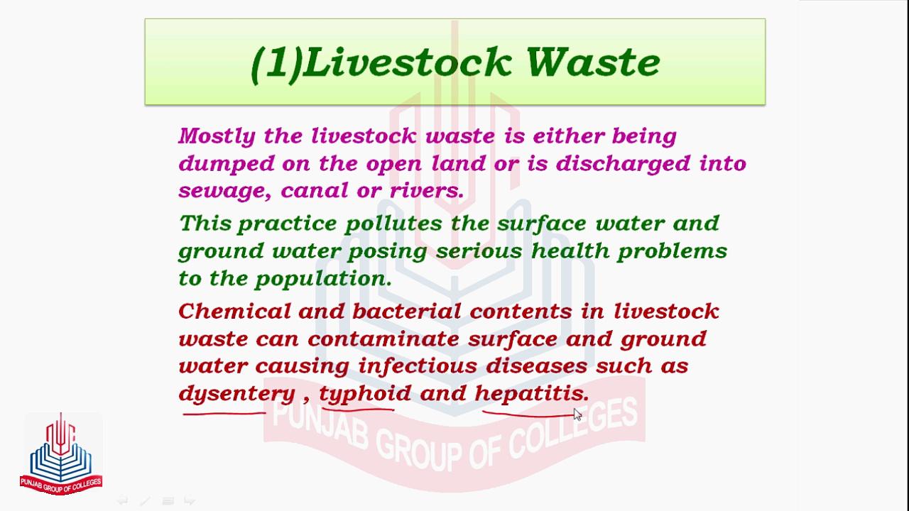 Water Pollution (Livestock Waste , Oil Spillage & Detergents )