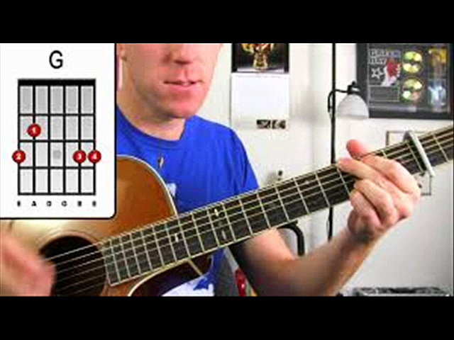 Ultimate guide to learn guitar