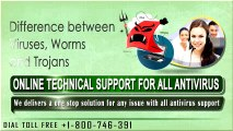 Norton 360 Antivirus 1(800)589-0948 Difference between viruses worms and trojans
