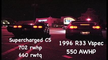 Supercharged Corvette Engine Break in! (loud)