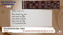 Every Breath You Take - The Police Guitar Backing Track with scale, chords and lyrics