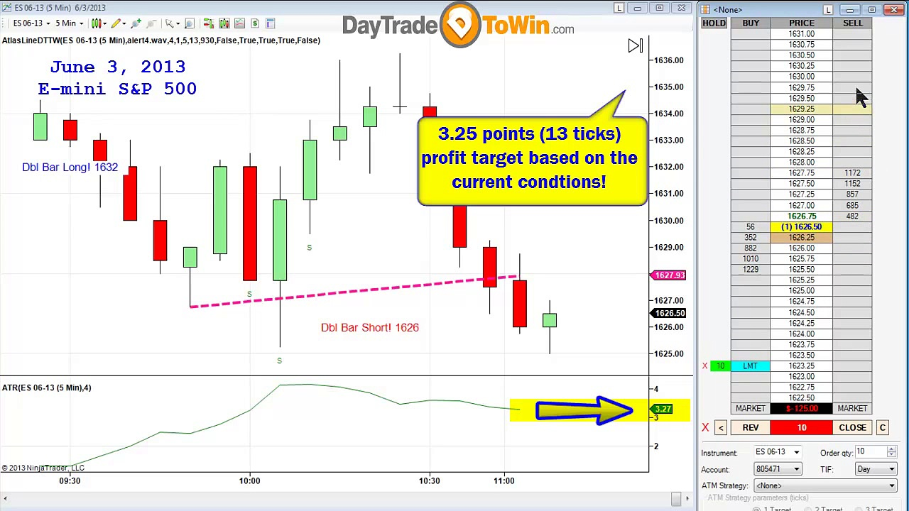 Atlas Line Live Trading 3+ Points on E-mini S&P 500