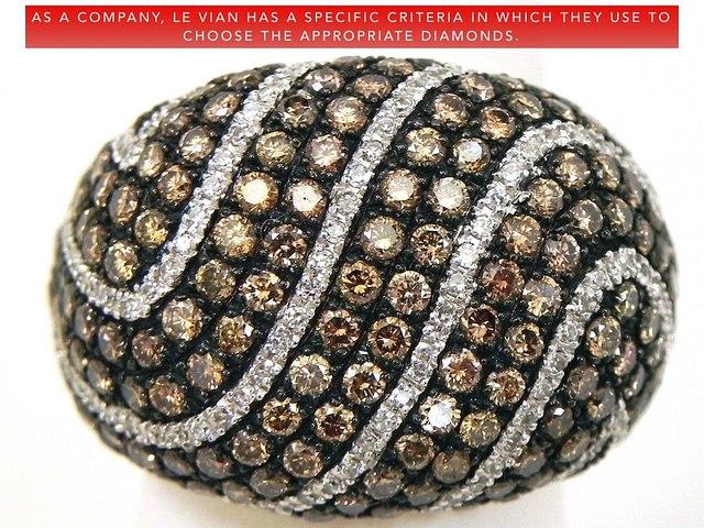 Mark Bronner Diamonds: Are Chocolate Diamonds Rare?