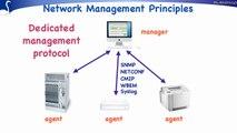 Network Management Degree withNetwork Management Principles