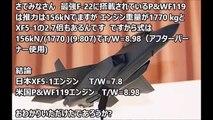 【軍事】日本「そろそろ戦闘機国産解禁していいだろ」作った結果⇒心神、エンジンも化物だった!F22を凌駕するパワーであることが判明!【ネットの反応】