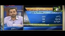 Pakistan vs Bangladesh Asia Cup 2016 Defeat Revealed Shameful Records Of Shahid Afridi T20 Captain