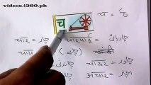 Learn Hindi through Urdu lesson.17 By Nihal Usmani